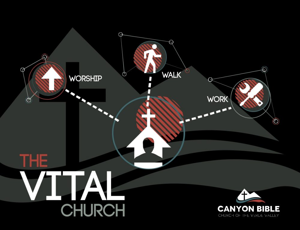 A Vital Church Defined